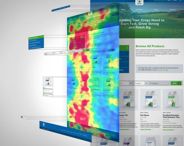Stoller website heatmap