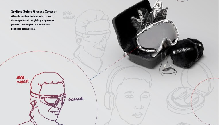 Snap on Goggles Innovation work example